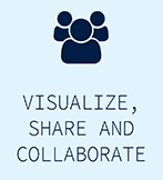 Multiviz (visualize, share and collaborate)